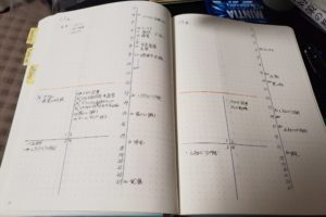 Notebook daily